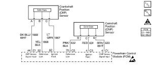 P0365 – Camshaft position (CMP) sensor B, bank 1 circuit malfunction – TroubleCodes