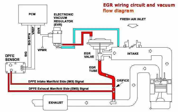 2006 Ford Fusion Se Stereo Harness Wiring P0404 Exhaust Gas Recirculation Egr System Range