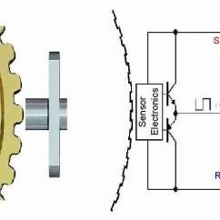Fiat Doblo Wiring Diagram Trail Tech Voyager P0500 – Vehicle Speed Sensor (vss) -circuit Malfunction Troublecodes.net