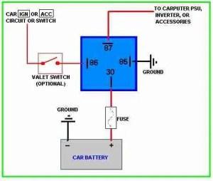 P0615 – Starter motor relay circuit malfunction