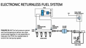P0627 – Fuel pump control circuit open – TroubleCodes
