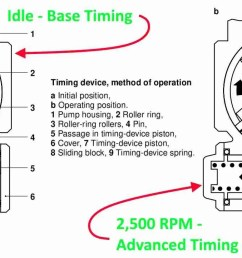 advanced diesel injection engine timing diagram [ 1500 x 722 Pixel ]