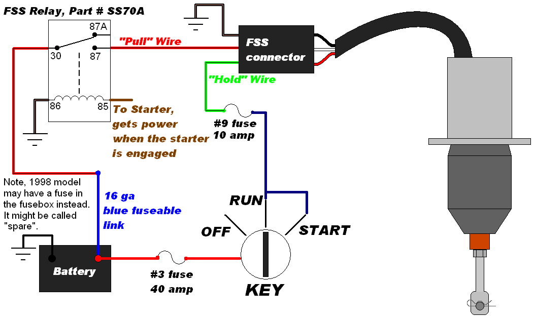 How To Wire A Fuel Pump Relay Diagram