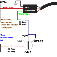 Battery Cutoff Switch Wiring Diagram Headlight Dimmer P0006 – Fuel Shut -off Valve -circuit Low Troublecodes.net