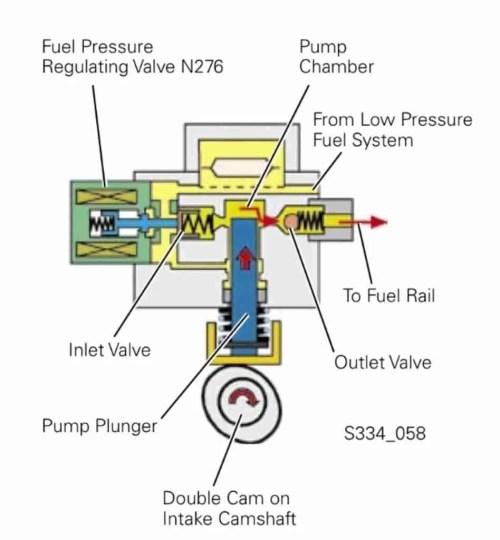 small resolution of mazda fuel pressure diagram wiring diagrams lolmazda fuel pressure diagram wiring library mazda 6 radio wiring