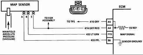 freelander wiring diagram 1996 toyota land cruiser p0069 – manifold absolute pressure (map) sensor/barometric (baro) sensor correlation ...
