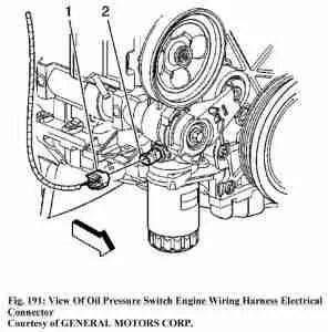 Dodge Ram Oil Pump, Dodge, Free Engine Image For User