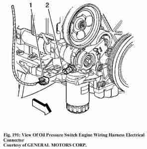 P0521 – Engine oil pressure sensorswitch rangeperformance problem – TroubleCodes