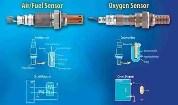 2006 Dakota Fuel Wiring Diagram P0038 Heated Oxygen Sensor Ho2s 2 Bank 1 Heater
