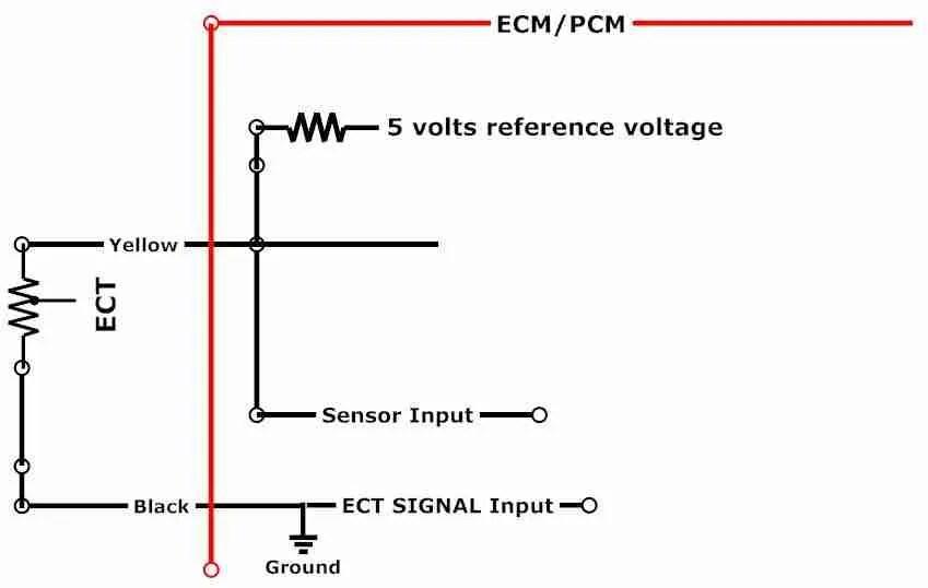2003 Isuzu Npr Wiring Diagram P0117 Engine Coolant Temperature Ect Sensor Low Input