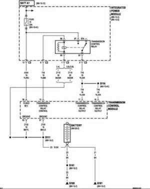 P0888 – Transmission control module (TCM) power relay