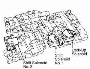 P0768 – Shift solenoid (SS) D -electrical