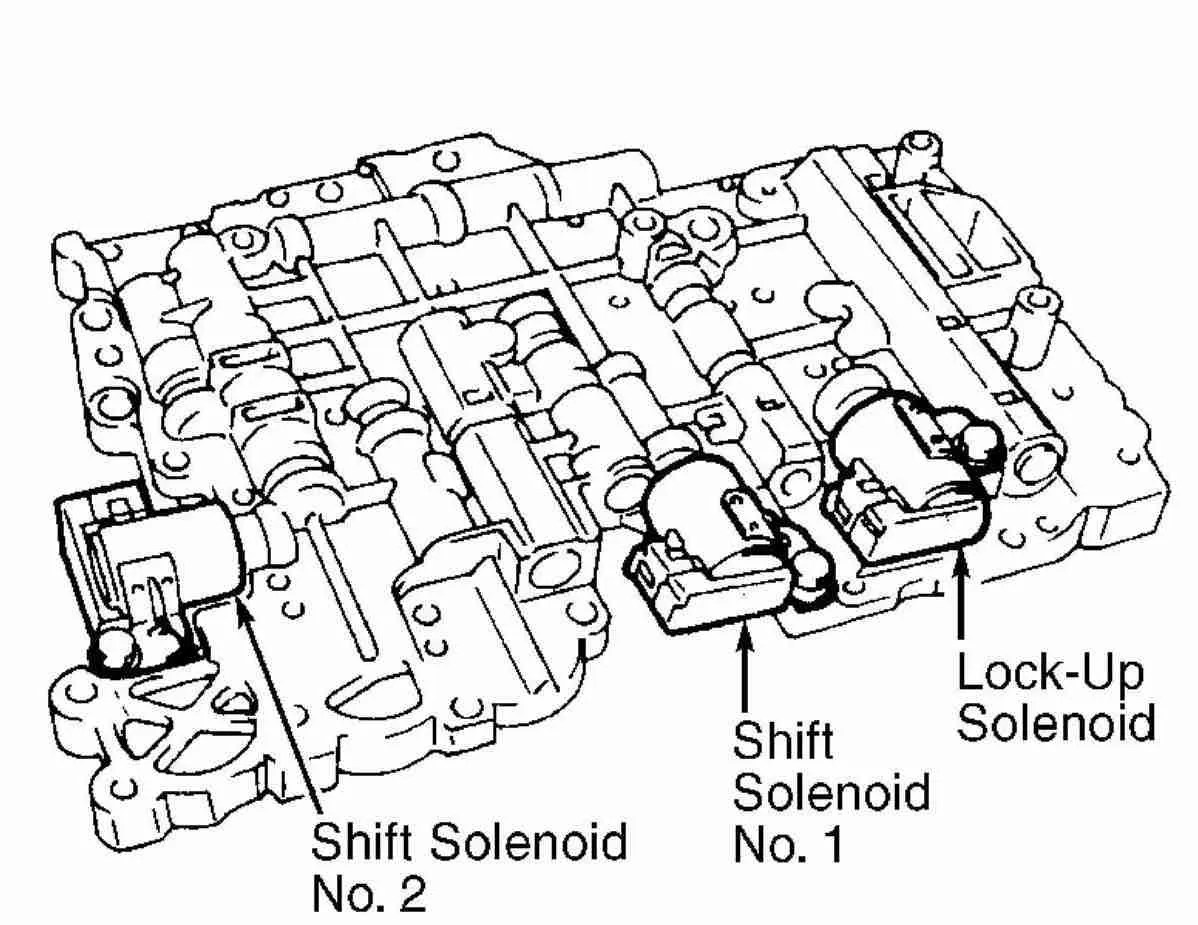 Shift Solenoid C Mazda 3