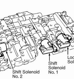 fuse box diagram at mitsubishi carisma shift solenoid diagram [ 1198 x 925 Pixel ]