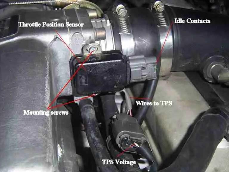 2016 nissan sentra wiring diagram precedence example network p0223 – throttle position (tp) sensor b/accelerator pedal (app) / switch b -high ...