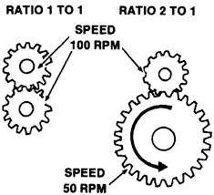P0734 – Gear 4 -incorrect ratio