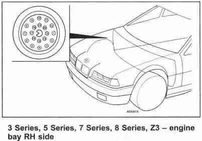 3 Series/Compact (E36) (E46) – 5 Series (E39)