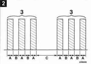 3.2TL – 3.5RL (1996 – 2004)