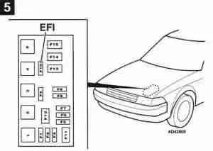Celica 1.8/2.2L – Corolla 1.6/1.8L (1993 – 1995)