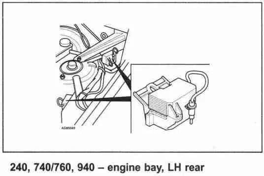 240 2.3L – 740 2.3L/Turbo