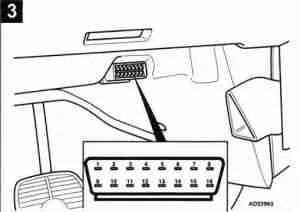 Vehicle Obd Connector Location, Vehicle, Free Engine Image