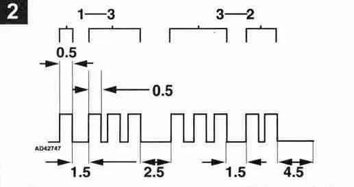 Previa 2.4L (1991 – 1995)