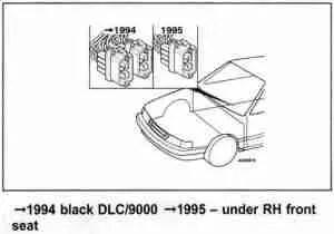 900 2.0L Turbo – 9000 2.3L Turbo (1992 – 1998)