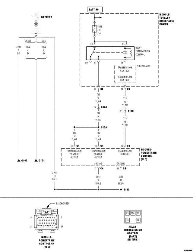 2001 dodge caravan tcm wiring diagram onan generator marine p0882 transmission control module power input signal low if the code is inactive or stored it s possible you have an intermittent short to ground also trace circuit while monitoring resistance