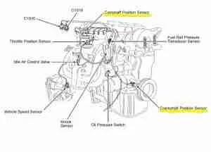 P1345 – Crankshaft Position