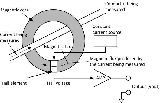 dc current sensor circuit