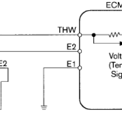 2 Wire Thermostat Wiring Diagram Heat Only 1992 Ford F 150 P0125 – Insufficient Coolant Temperature For Closed Loop Fuel Control Troublecodes.net