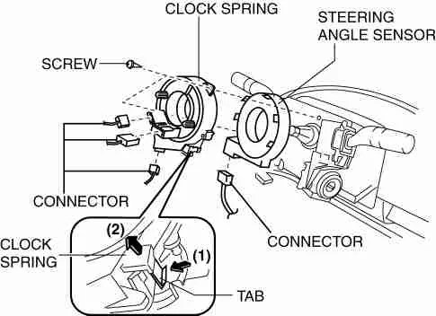 C1306 – Steering angle sensor