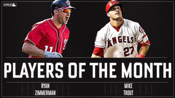 Mike Trout - April 2017 Player of the Month