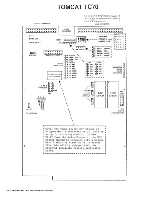 TRS-80 Manuals: Hardware Manuals