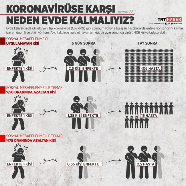 Grafik: Bedra Nur Aygün