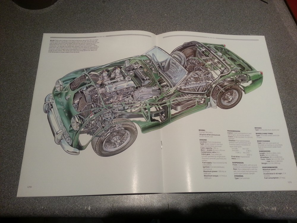 medium resolution of car magazine containing this fantastic cutaway diagram of the tr2 3 in the centre pages really thick high quality paper the double spread makes a great