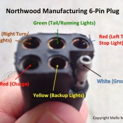 Wiring Diagram For 6 Pin Trailer Plug Alternator And Starter Truck Camper 6-pin Umbilical | Adventure