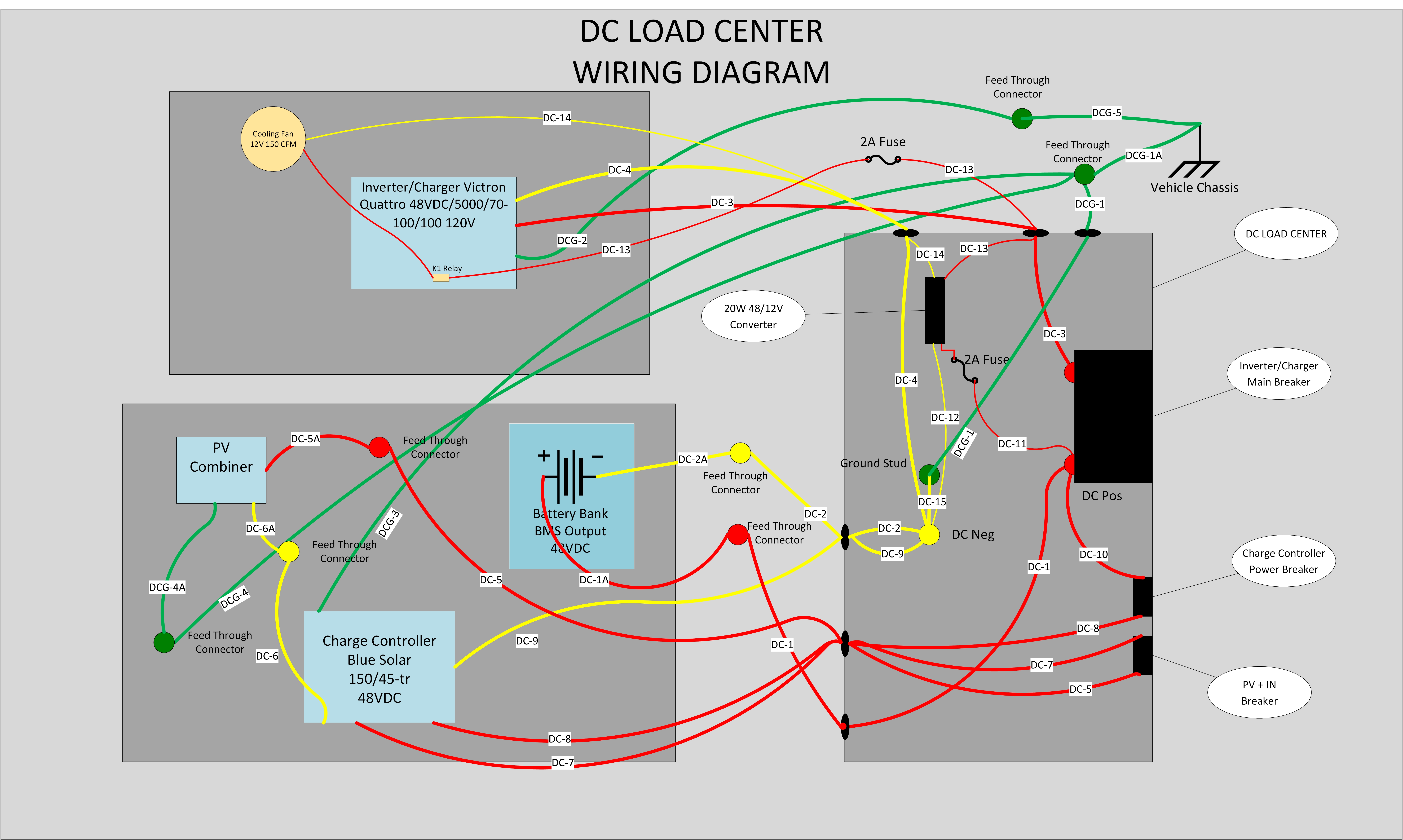 Dc Load Center Wiring Manual Guide Diagram Safety Disconnect Switch A Mad Scientist S Take On The Ultimate Electrical System Part 2 Rh Truckcamperadventure Com Square D 50 Amp