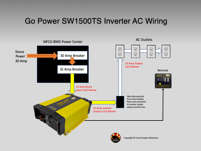 rv s power wiring diagram