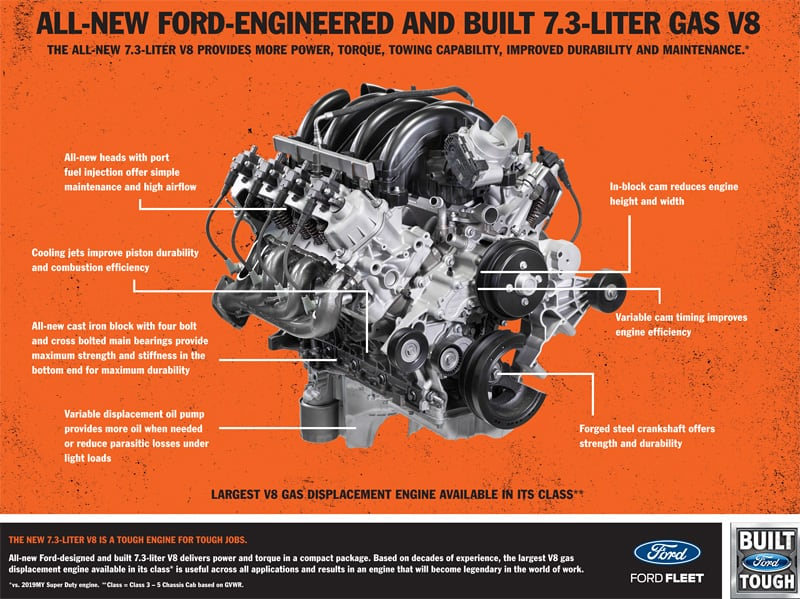 Powerstroke Fuel System Diagram Besides Ford 7 3 Powerstroke
