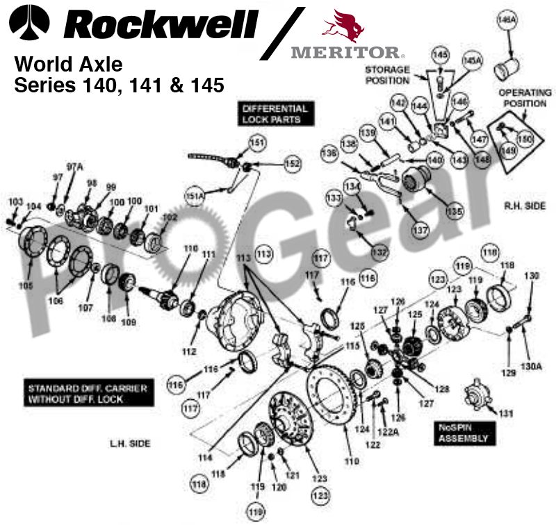 New Rockwell Differentials. Rebuilt Rockwell Differential