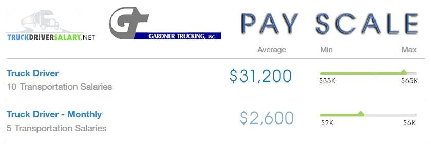 gardner-trucking-payscale