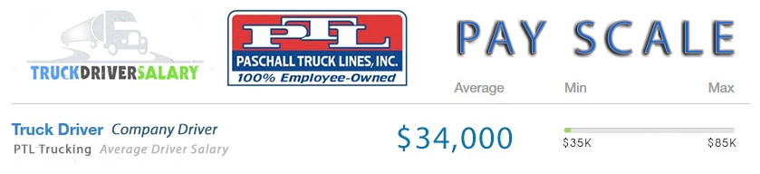 PTL Trucking Payscale