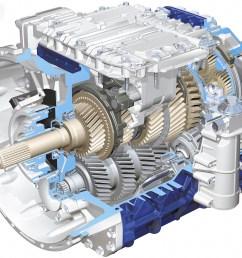 volvo truck engine diagram wiring diagram expert volvo truck engine diagram volvo truck engine diagram [ 2000 x 1631 Pixel ]