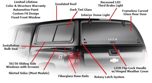 truck cap locks diagram today diagram database  leer truck cap wiring diagram #10