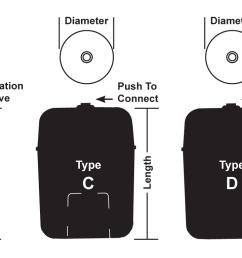 firestone coil rite air bags [ 2033 x 768 Pixel ]