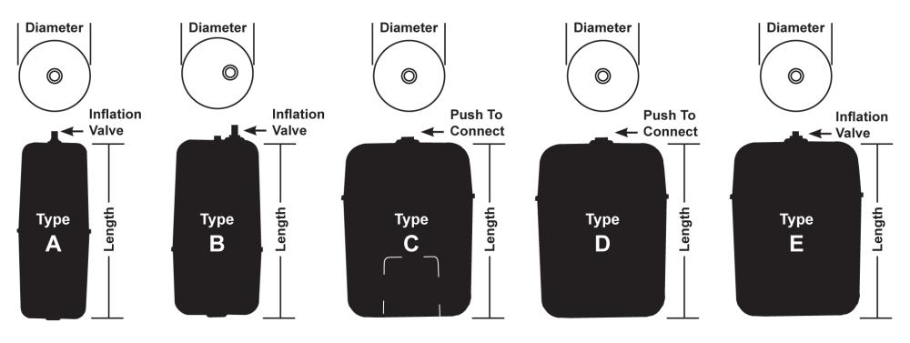 medium resolution of firestone coil rite air bags