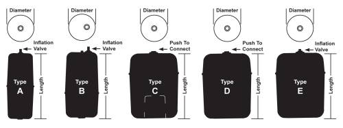 small resolution of firestone coil rite air bags