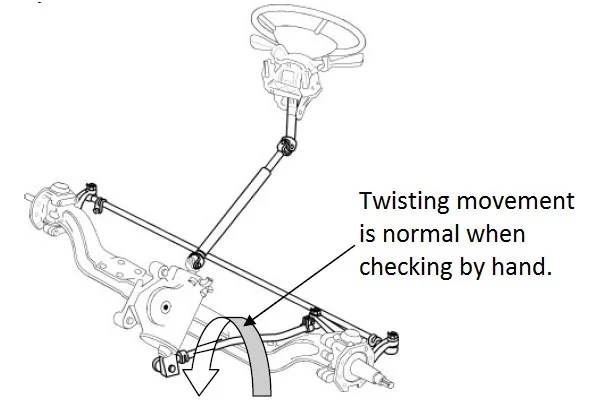 Drag Links For Trucks and Buses