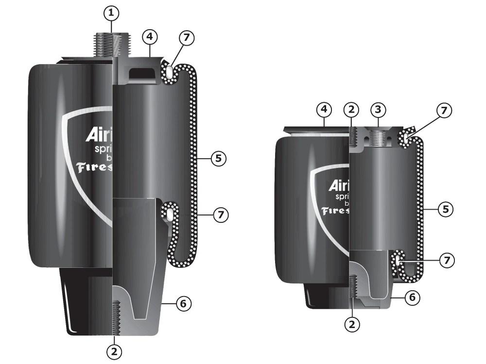medium resolution of firestone air springs